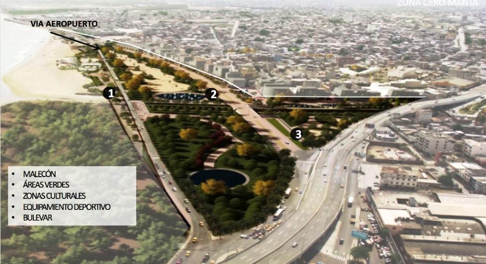 En esta fotografía aérea se resalta la parte de Tarqui (Manta) que será sometida a regeneración total. Manabí, Ecuador.