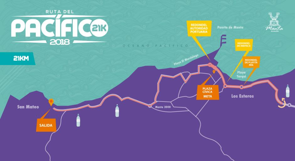 Croquis del recorrido que seguirá la media maratón (21 km) de la carrera pedestre Ruta del Pacífico 2018 en la ciudad de Manta. Manabí, Ecuador.